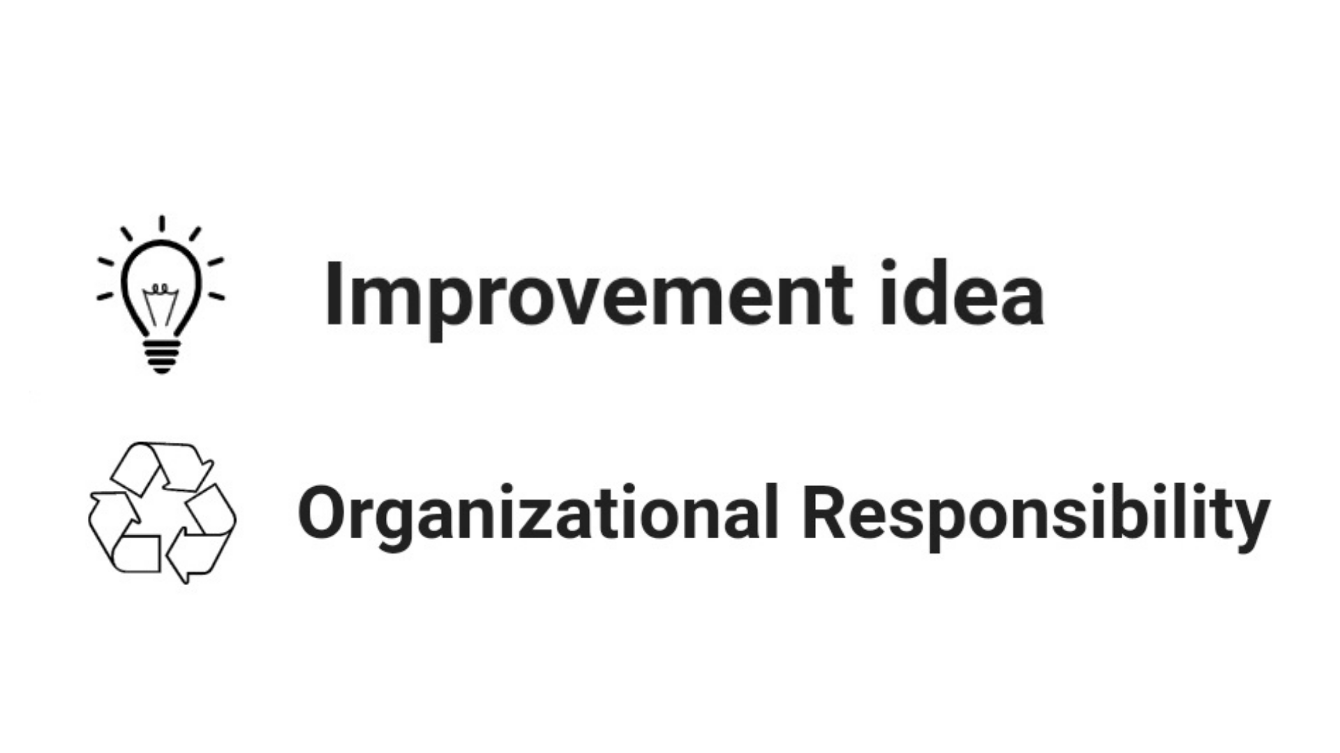 Improvement idea and Organizational responsibility