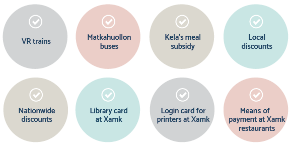 VR trains, matkahuolto buses, Kela's meal subsidy, local discounts, nationwide discounts, library card at Xamk, login card for printers at Xamk, mean of payment at Xamk restaurants etc.